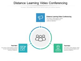 Distance Learning Video Conferencing Ppt Powerpoint Presentation Inspiration Demonstration Cpb