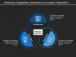Distinctive Capabilities Architecture Innovation Reputation With Hand Gear Stars