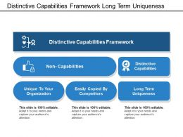 Distinctive Capabilities Framework Long Term Uniqueness