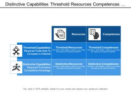 Distinctive Capabilities Threshold Resources Competences With Gear And Human Image