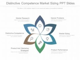 Distinctive Competence Market Sizing Ppt Slides
