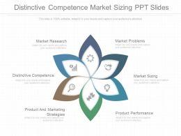 Distinctive Competence Market Sizing Ppt Slides
