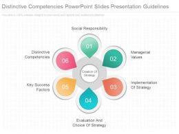 Distinctive Competencies Powerpoint Slides Presentation Guidelines