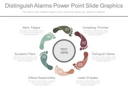 Distinguish Alarms Power Point Slide Graphics