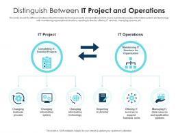 Distinguish Between IT Project And Operations