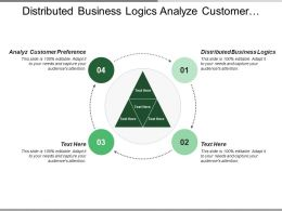 Distributed Business Logics Analyze Customer Preference Policies Management
