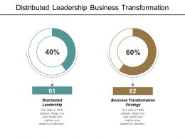 Distributed Leadership Business Transformation Strategy Meeting Checklist Template Cpb