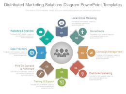 Distributed Marketing Solutions Diagram Powerpoint Templates