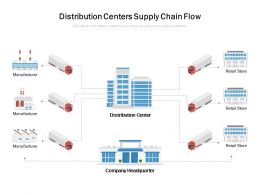 Distribution Centers Supply Chain Flow