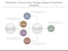 Distribution Channel Entry Strategy Diagram Powerpoint Templates