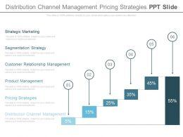 Distribution Channel Management Pricing Strategies Ppt Slide