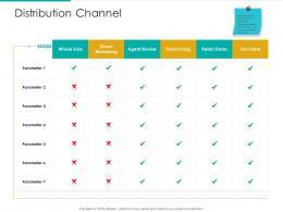 Distribution Channel Strategic Plan Marketing Business Development Ppt Design