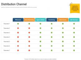 Distribution Channel Unique Selling Proposition Of Product Ppt Ideas