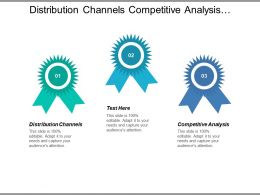 Distribution Channels Competitive Analysis Positioning Strategy Value Proposition