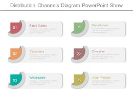 Distribution Channels Diagram Powerpoint Show
