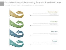 Distribution Channels In Marketing Template Powerpoint Layout