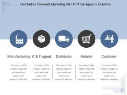 Distribution Channels Marketing Plan Ppt Background Graphics