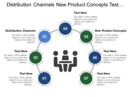 Distribution Channels New Product Concepts Test Markets Advertising Research