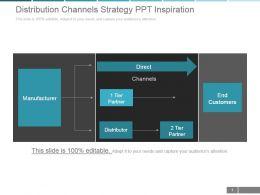 Distribution Channels Strategy Ppt Inspiration