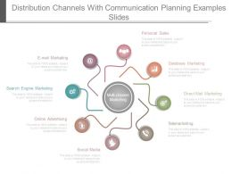 Distribution Channels With Communication Planning Examples Slides