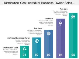 Distribution Cost Individual Business Owner Sales Marketing Process
