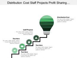 Distribution Cost Staff Projects Profit Sharing Accounts Reviews