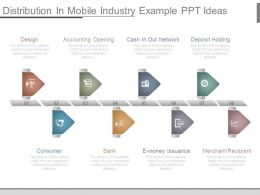 Distribution In Mobile Industry Example Ppt Ideas