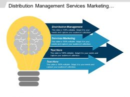 Distribution Management Services Marketing Outsourcing Management Business Operations Cpb