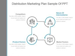 Distribution Marketing Plan Sample Of Ppt