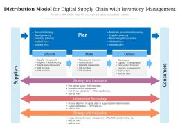 Distribution Model For Digital Supply Chain With Inventory Management