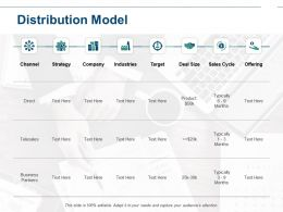 Distribution Model Planning Ppt Powerpoint Presentation Gallery Diagrams