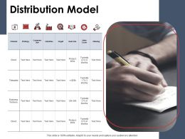 Distribution Model Ppt Powerpoint Presentation Gallery Portfolio