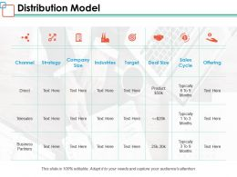 Distribution Model Ppt Powerpoint Presentation Inspiration Sample
