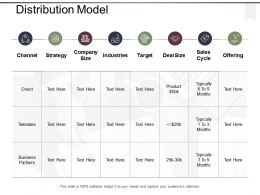 Distribution Model Strategy Ppt Powerpoint Presentation Diagram Templates