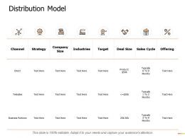 Distribution Model Strategy Target Ppt Powerpoint Presentation Gallery Show