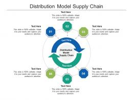 Distribution Model Supply Chain Ppt Powerpoint Presentation Ideas Cpb