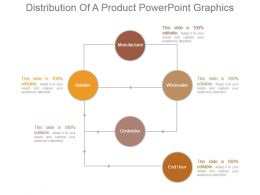 Distribution Of A Product Powerpoint Graphics