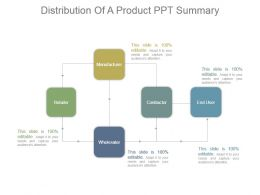 Distribution Of A Product Ppt Summary