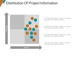 Distribution Of Project Information Powerpoint Slides Design