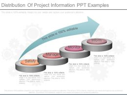 Distribution Of Project Information Ppt Examples