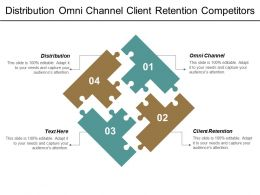 Distribution Omni Channel Client Retention Competitors Mistakes Adaptive Strategies Cpb