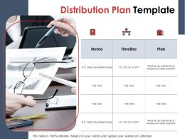 Distribution Plan Template Ppt Powerpoint Presentation Gallery Professional