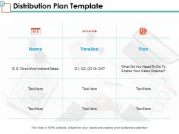 Distribution Plan Template Ppt Powerpoint Presentation Inspiration Sample