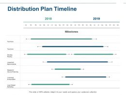 Distribution Plan Timeline Ppt Powerpoint Presentation Gallery Example File