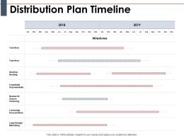 Distribution Plan Timeline Ppt Powerpoint Presentation Gallery Show
