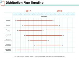 Distribution Plan Timeline Ppt Powerpoint Presentation Inspiration Shapes