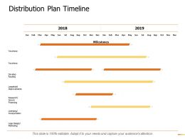 Distribution Plan Timeline Years Ppt Powerpoint Presentation Gallery Templates