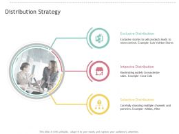 Distribution Strategy Intensive Ppt Powerpoint Template Clipart