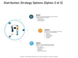 Distribution Strategy Options Consumers Ppt Powerpoint Presentation Model Graphics Download