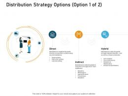 Distribution Strategy Options Manufacturer Ppt Powerpoint Presentation Layouts Format